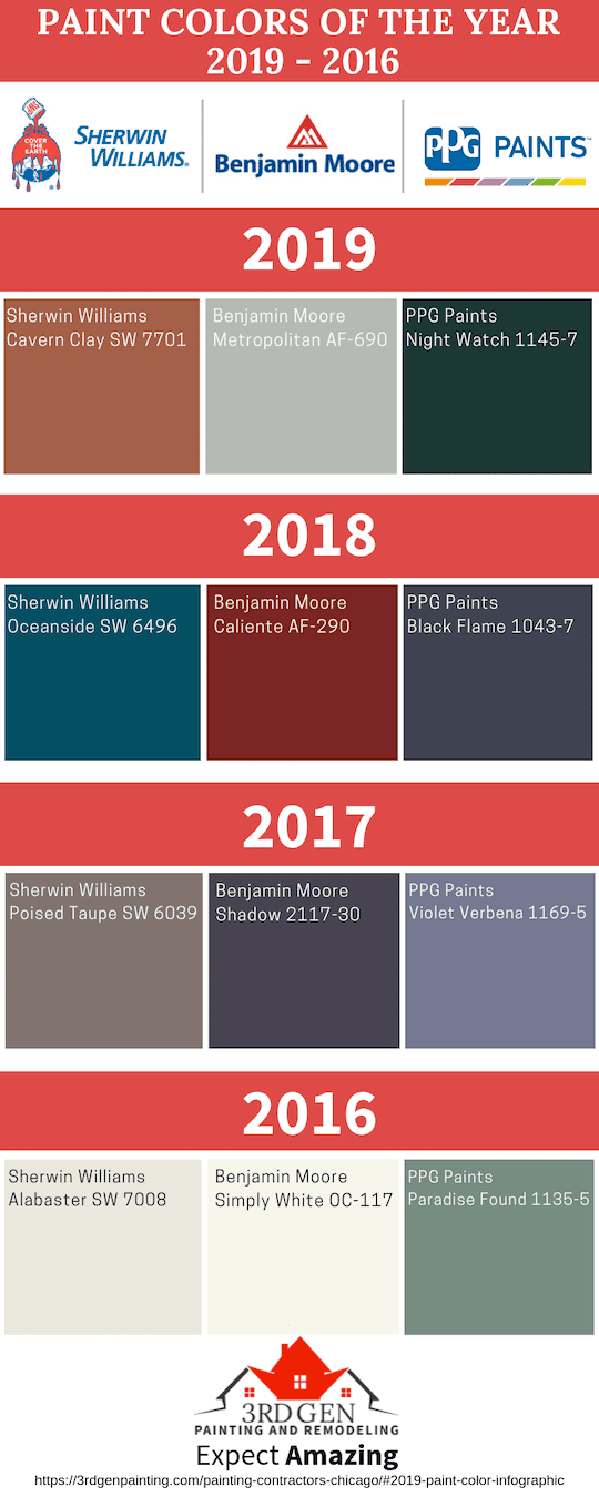 2019_paint_colors_of_the_year_chicago_painters