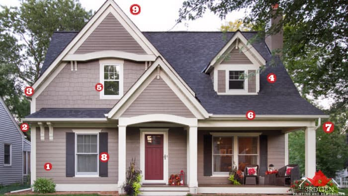 what_are_the_parts_of_house_exterior
